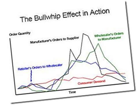 effects of bullying essay - PDF Document